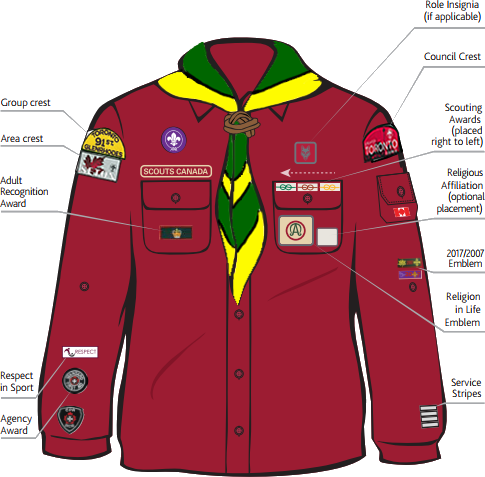 Scouter Uniform