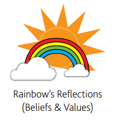 Rainbow's Reflection